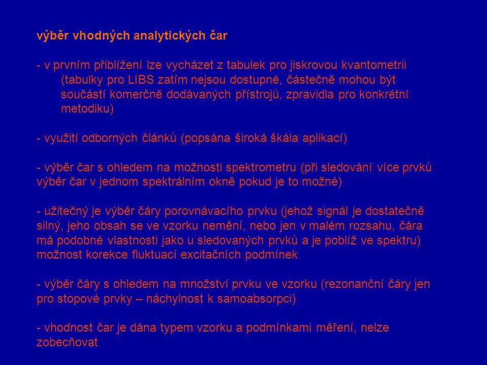 výběr vhodných analytických čar