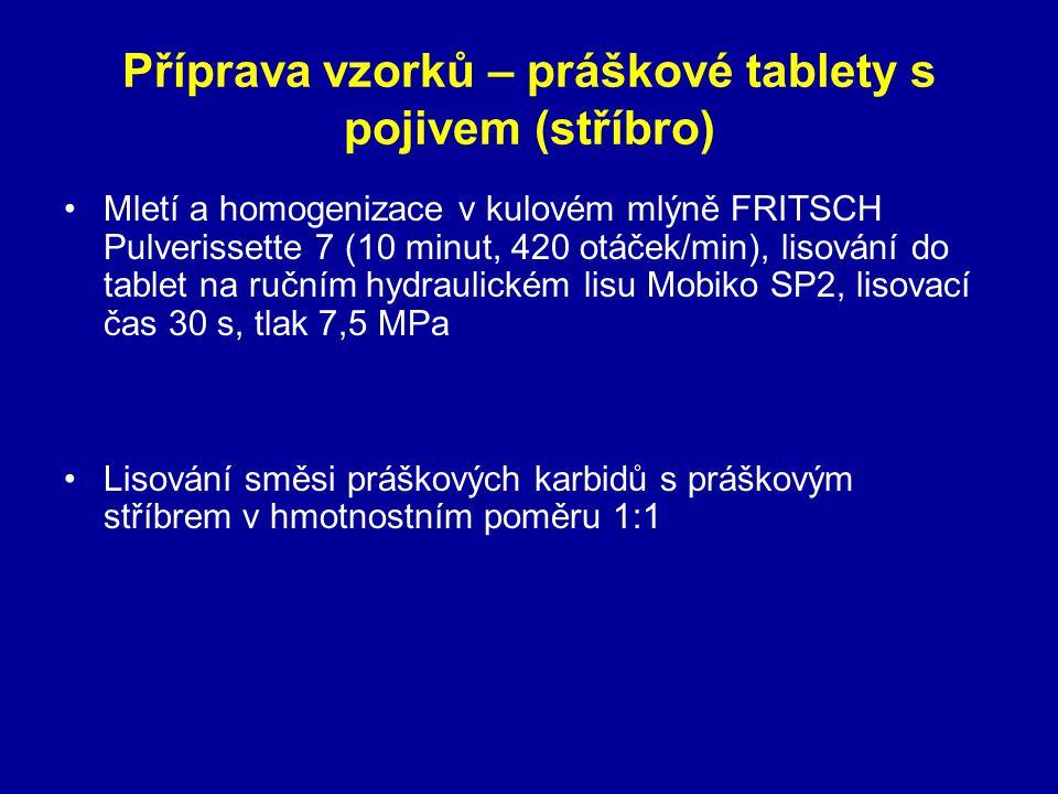 Příprava vzorků – práškové tablety s pojivem (stříbro)
