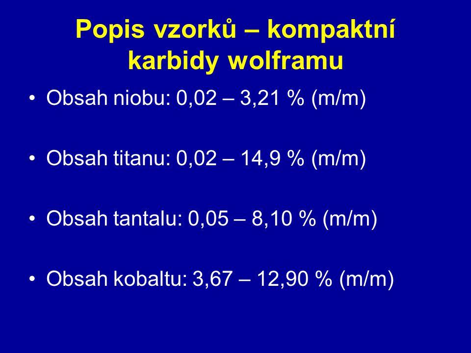 Popis vzorků – kompaktní karbidy wolframu