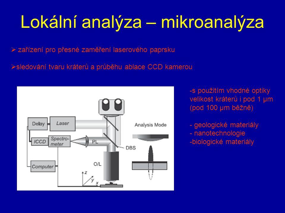 Lokální analýza – mikroanalýza