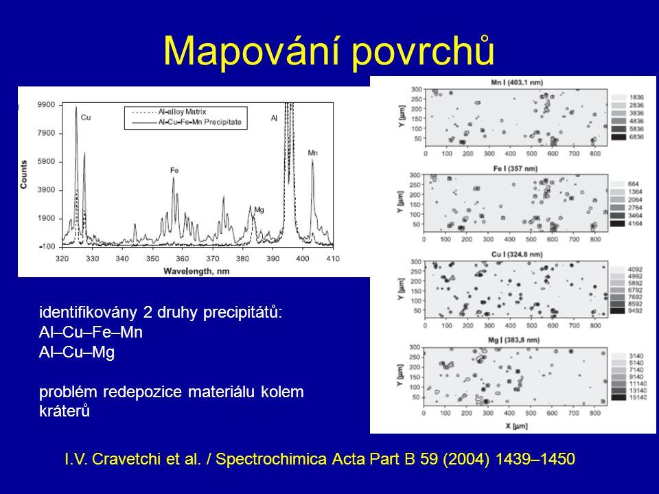Mapování povrchů identifikovány 2 druhy precipitátů: Al–Cu–Fe–Mn