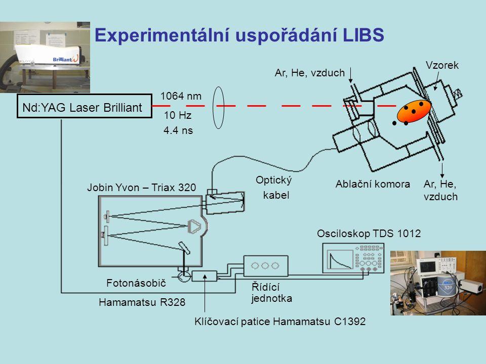 Experimentální uspořádání LIBS