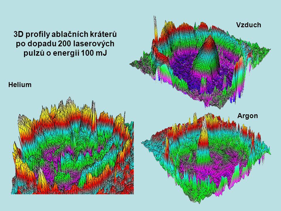 Vzduch 3D profily ablačních kráterů po dopadu 200 laserových pulzů o energii 100 mJ Helium Argon