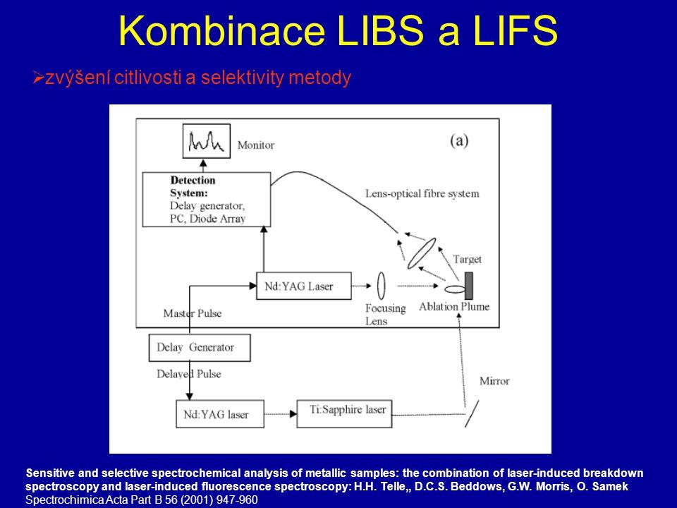 Kombinace LIBS a LIFS zvýšení citlivosti a selektivity metody