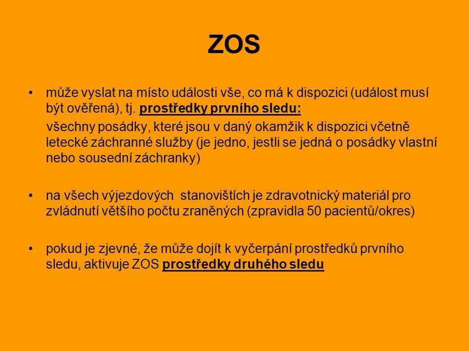 ZOS může vyslat na místo události vše, co má k dispozici (událost musí být ověřená), tj. prostředky prvního sledu: