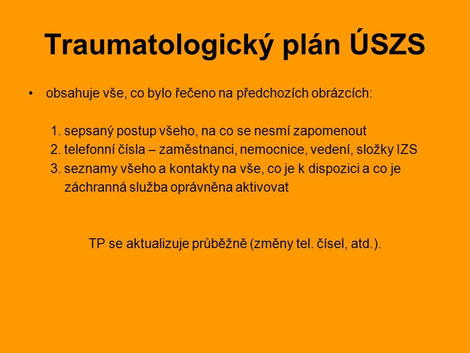 Traumatologický plán ÚSZS
