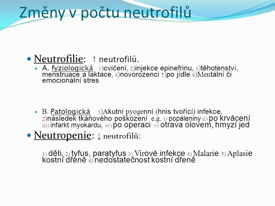Změny v počtu neutrofilů