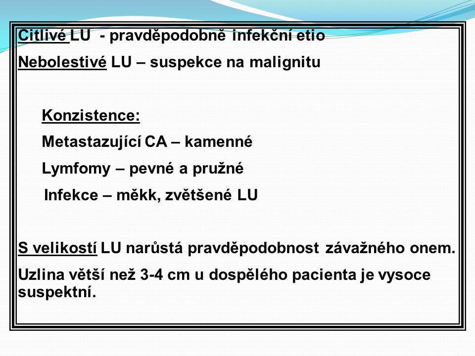 Citlivé LU - pravděpodobně infekční etio