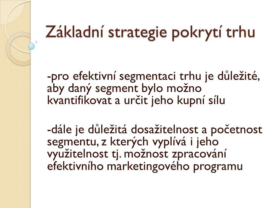 Základní strategie pokrytí trhu