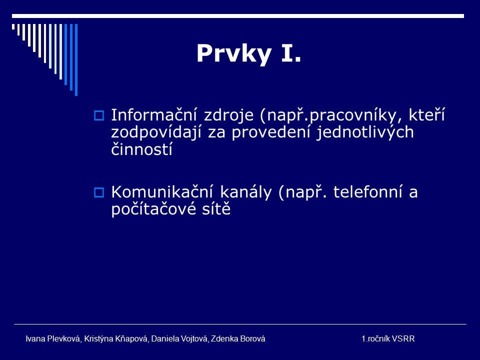 Prvky I. Informační zdroje (např.pracovníky, kteří zodpovídají za provedení jednotlivých činností.