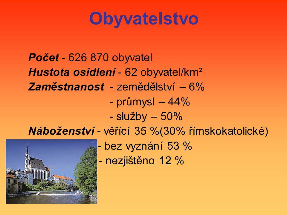 Obyvatelstvo Počet - 626 870 obyvatel