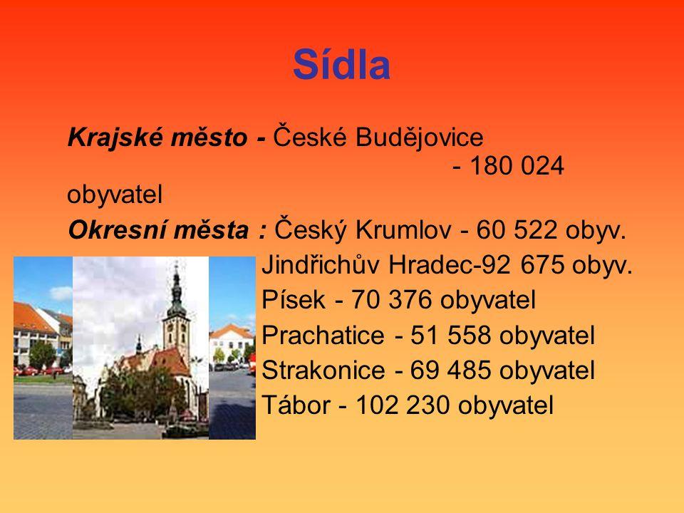 Sídla Krajské město - České Budějovice - 180 024 obyvatel