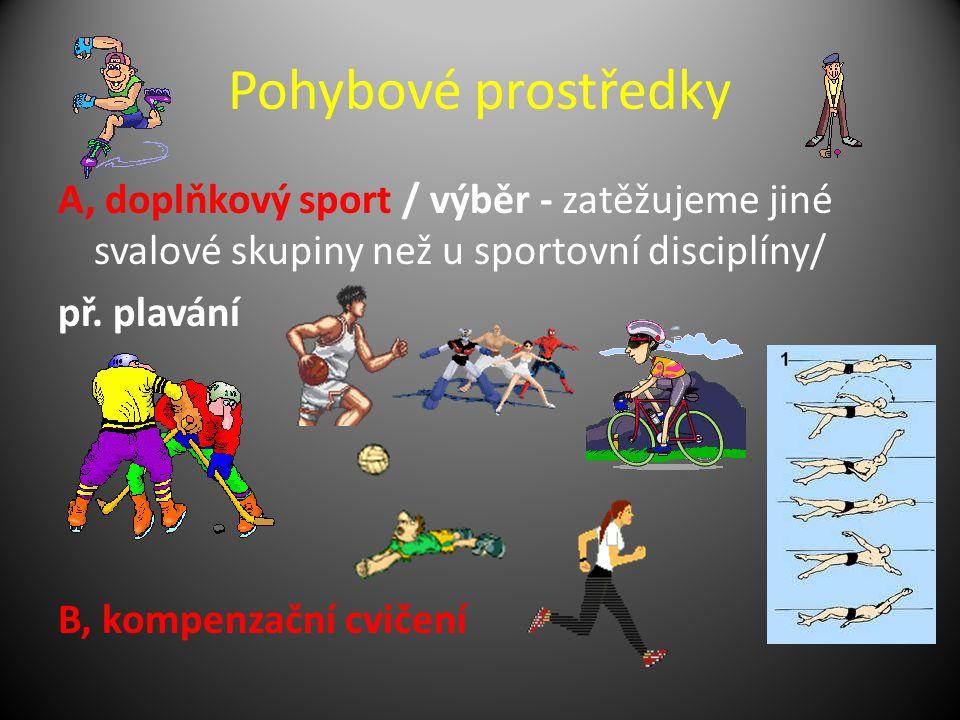 Pohybové prostředky A, doplňkový sport / výběr - zatěžujeme jiné svalové skupiny než u sportovní disciplíny/ př.