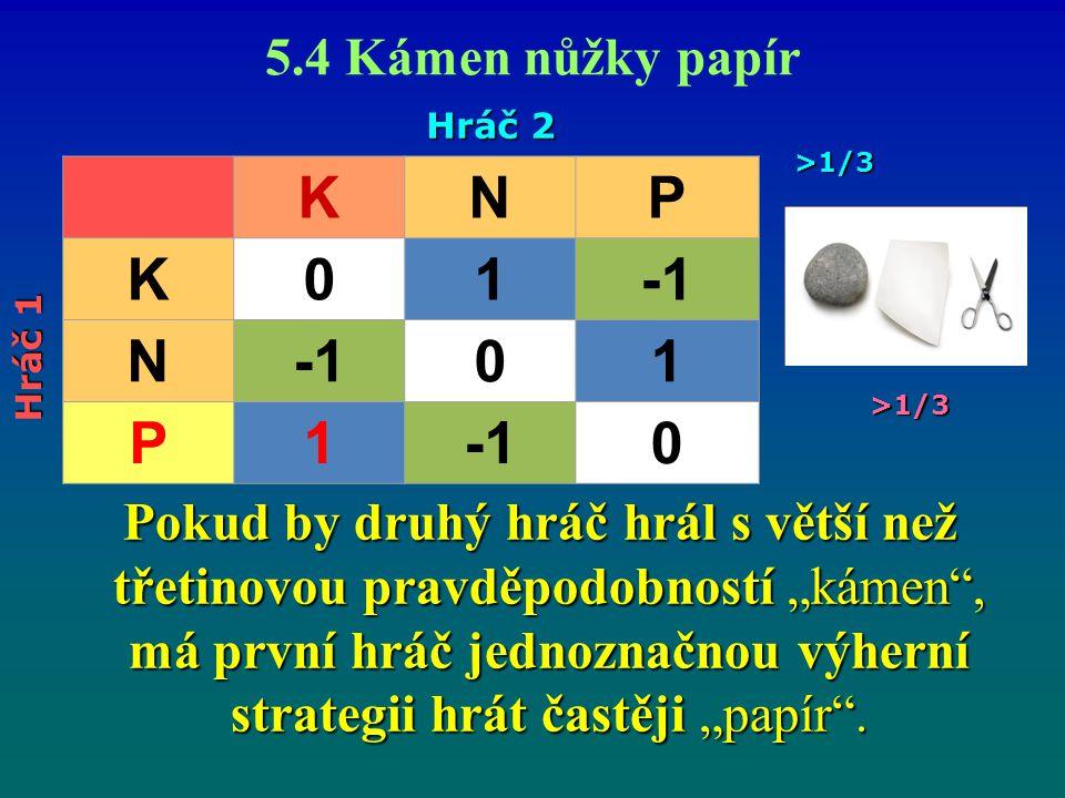 5.4 Kámen nůžky papír Hráč 2. >1/3. K. N. P. 1. -1. Hráč 1. >1/3.
