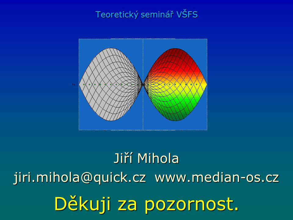 Děkuji za pozornost. Jiří Mihola jiri.mihola@quick.cz www.median-os.cz