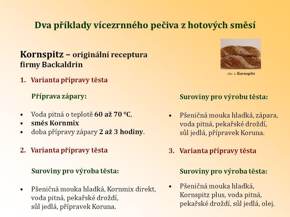 Dva příklady vícezrnného pečiva z hotových směsí