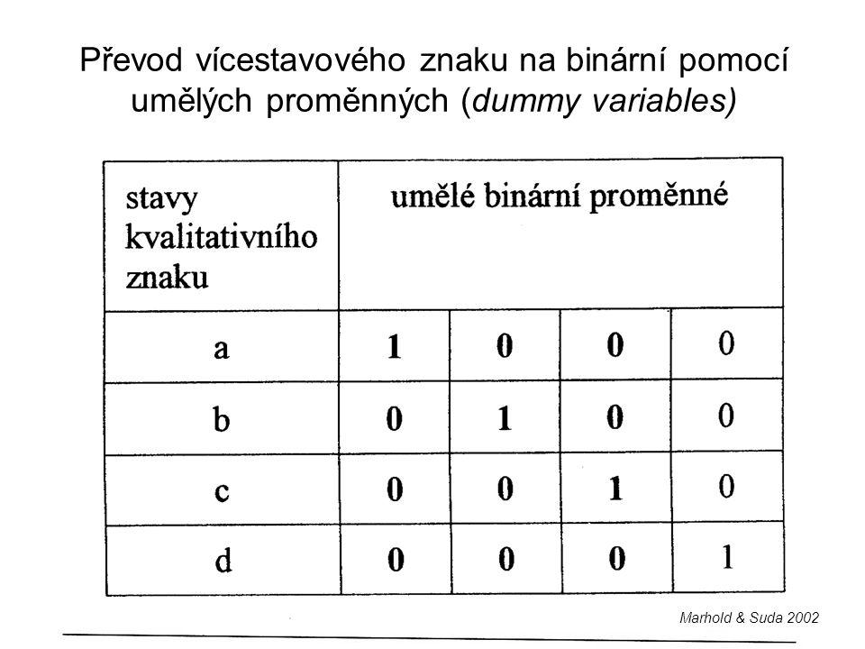 Převod vícestavového znaku na binární pomocí umělých proměnných (dummy variables)