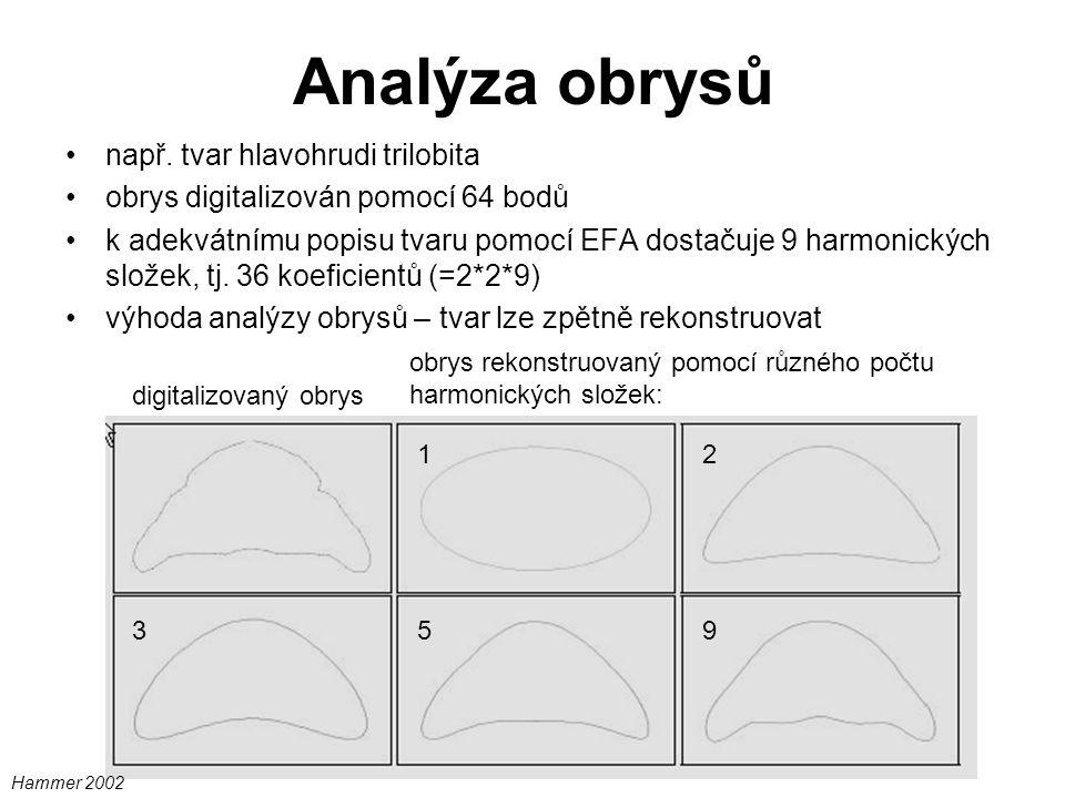 Analýza obrysů např. tvar hlavohrudi trilobita