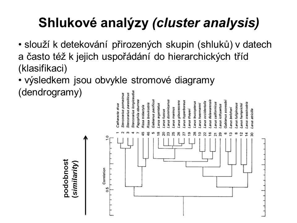 Shlukové analýzy (cluster analysis)