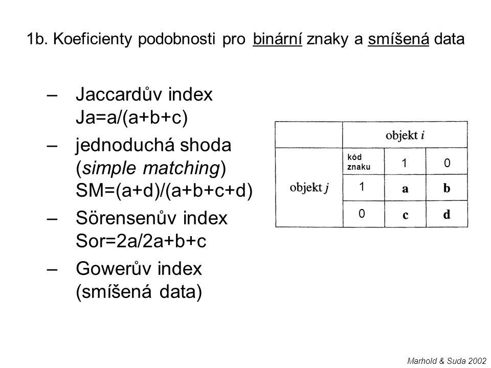1b. Koeficienty podobnosti pro binární znaky a smíšená data