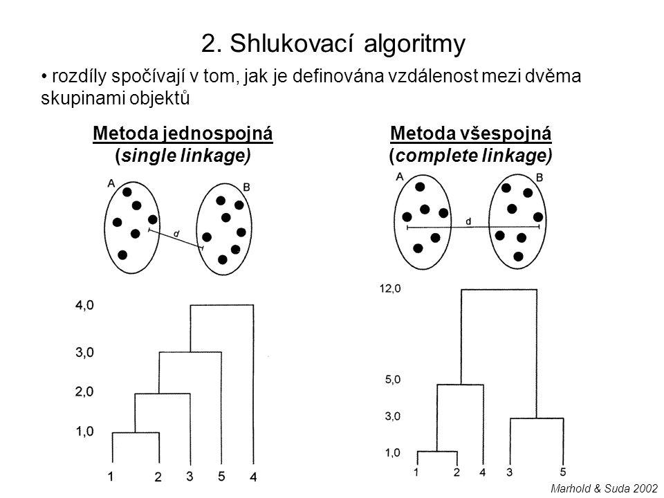 2. Shlukovací algoritmy rozdíly spočívají v tom, jak je definována vzdálenost mezi dvěma skupinami objektů.