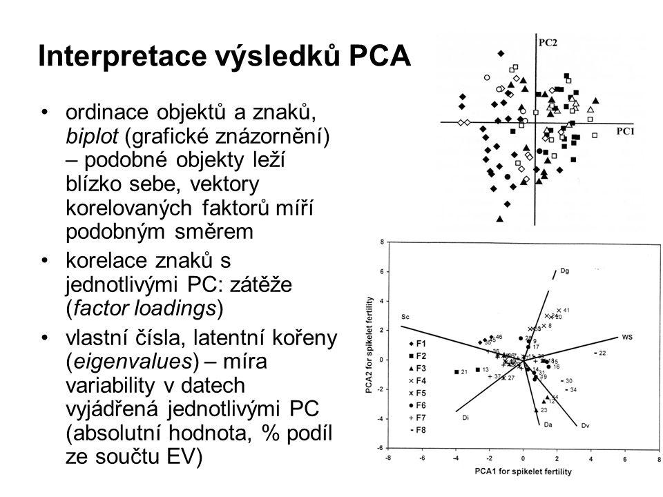 Interpretace výsledků PCA