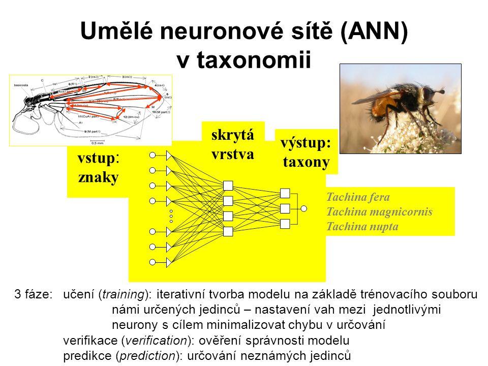 Umělé neuronové sítě (ANN) v taxonomii
