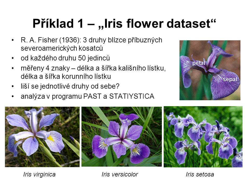 "Příklad 1 – ""Iris flower dataset"