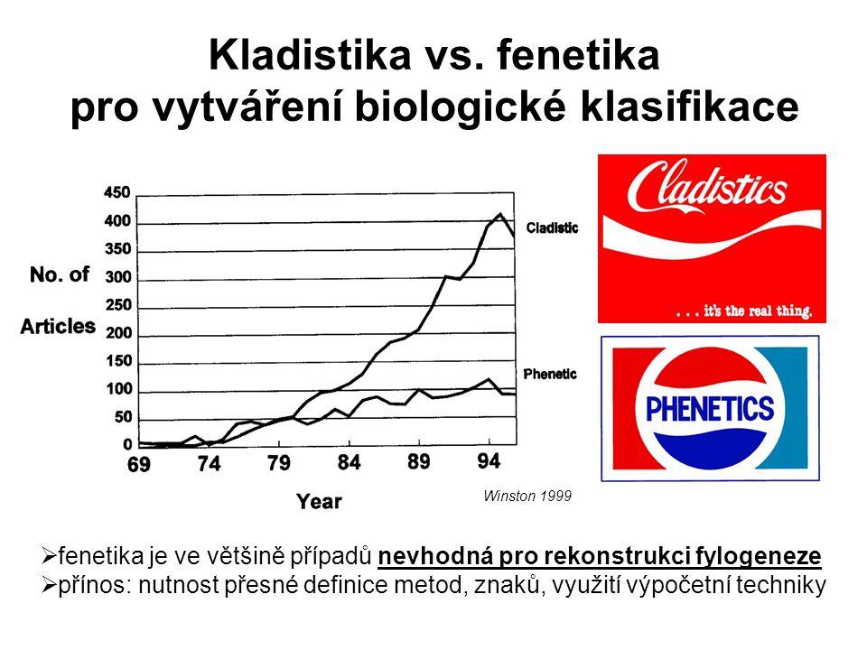 Kladistika vs. fenetika pro vytváření biologické klasifikace
