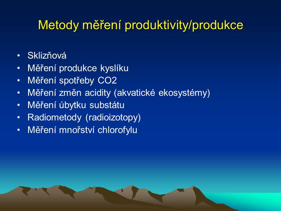 Metody měření produktivity/produkce