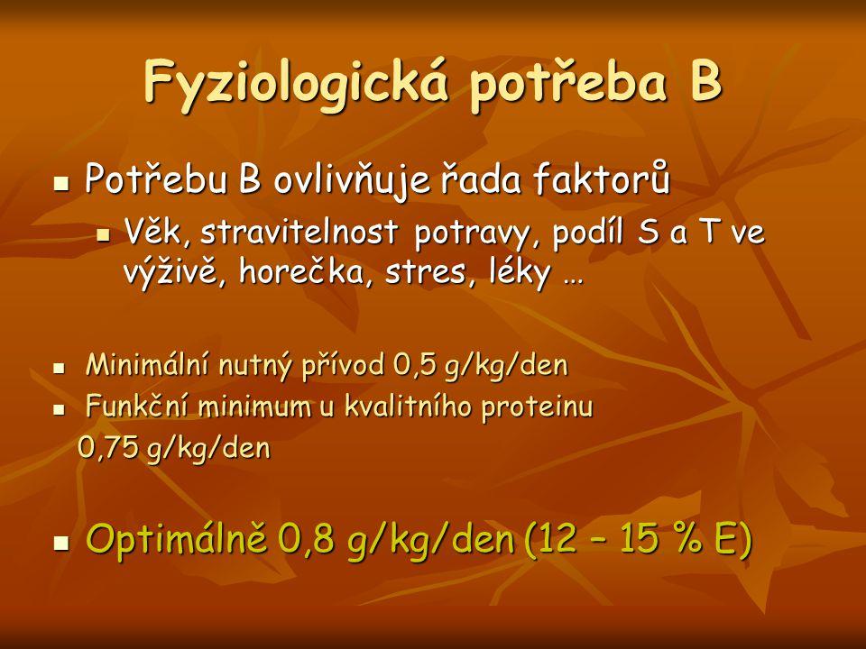 Fyziologická potřeba B