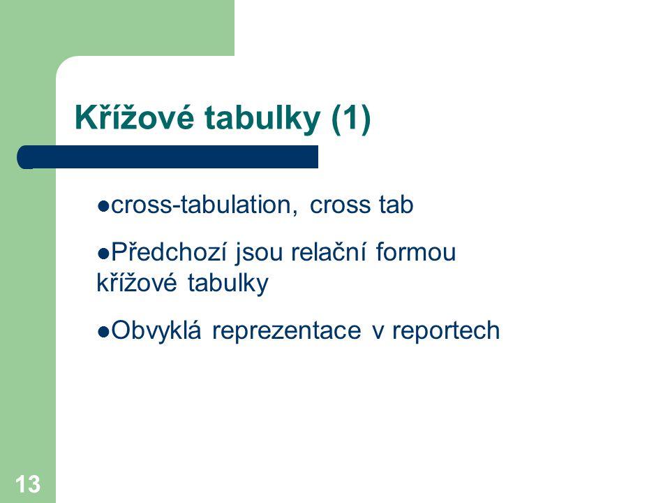 Křížové tabulky (1) cross-tabulation, cross tab