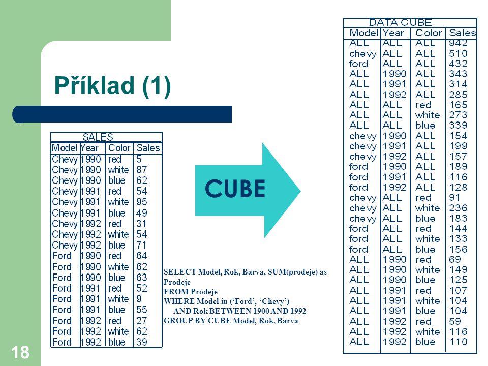 Příklad (1) CUBE SELECT Model, Rok, Barva, SUM(prodeje) as Prodeje