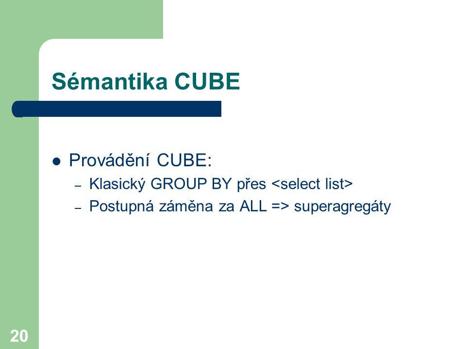 Sémantika CUBE Provádění CUBE: