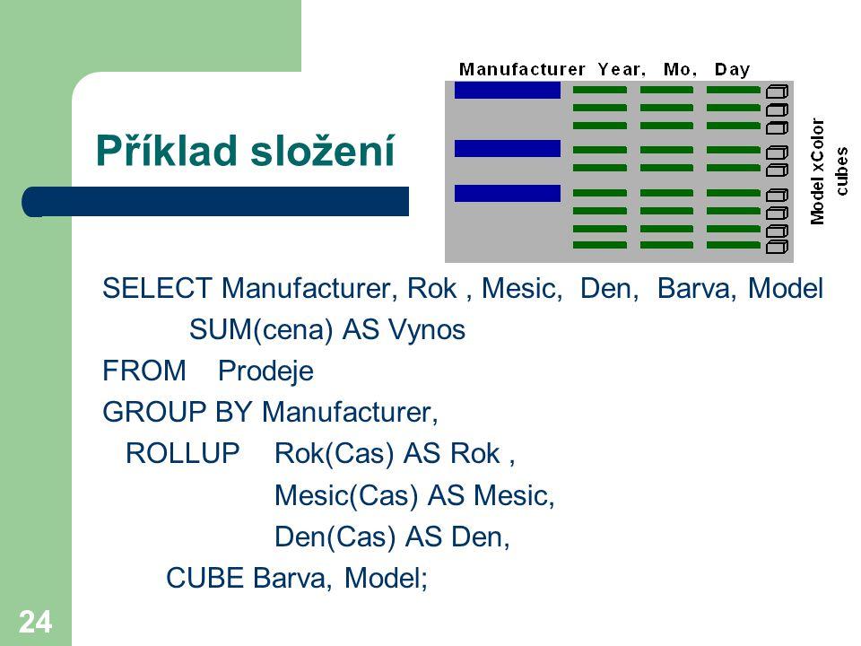 Příklad složení SELECT Manufacturer, Rok , Mesic, Den, Barva, Model