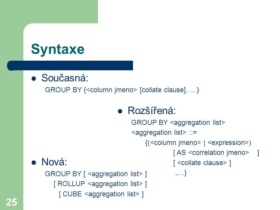 Syntaxe Současná: Rozšířená: Nová: