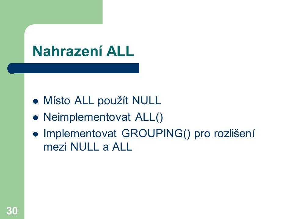 Nahrazení ALL Místo ALL použít NULL Neimplementovat ALL()