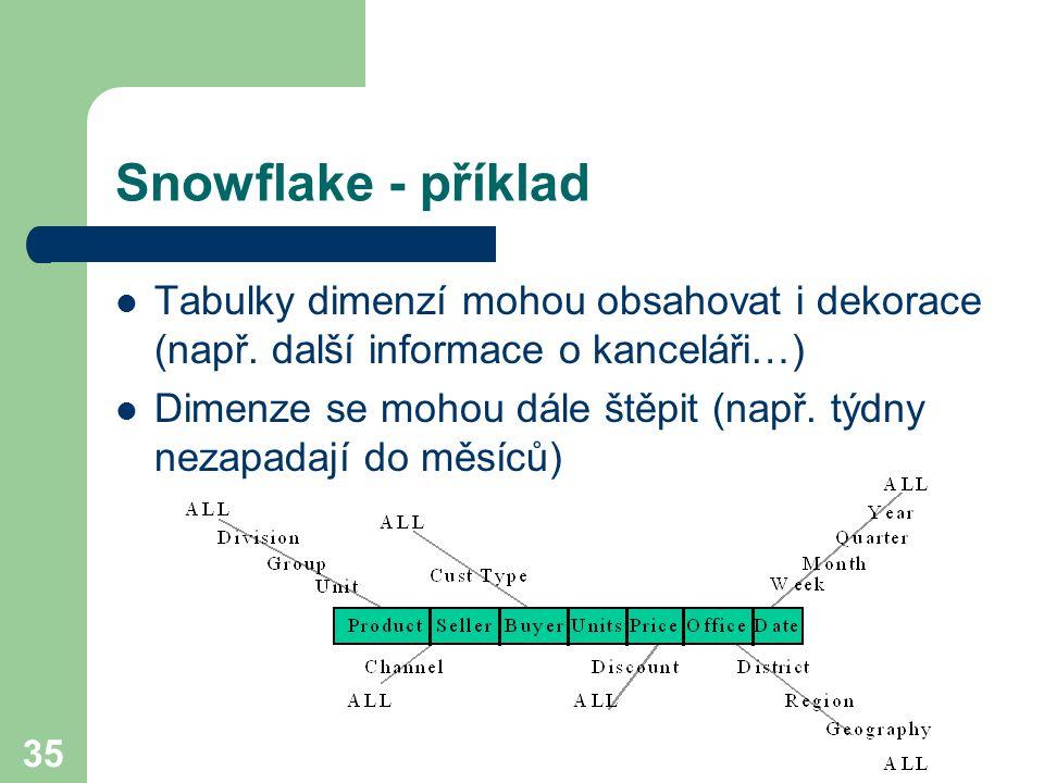 Snowflake - příklad Tabulky dimenzí mohou obsahovat i dekorace (např. další informace o kanceláři…)