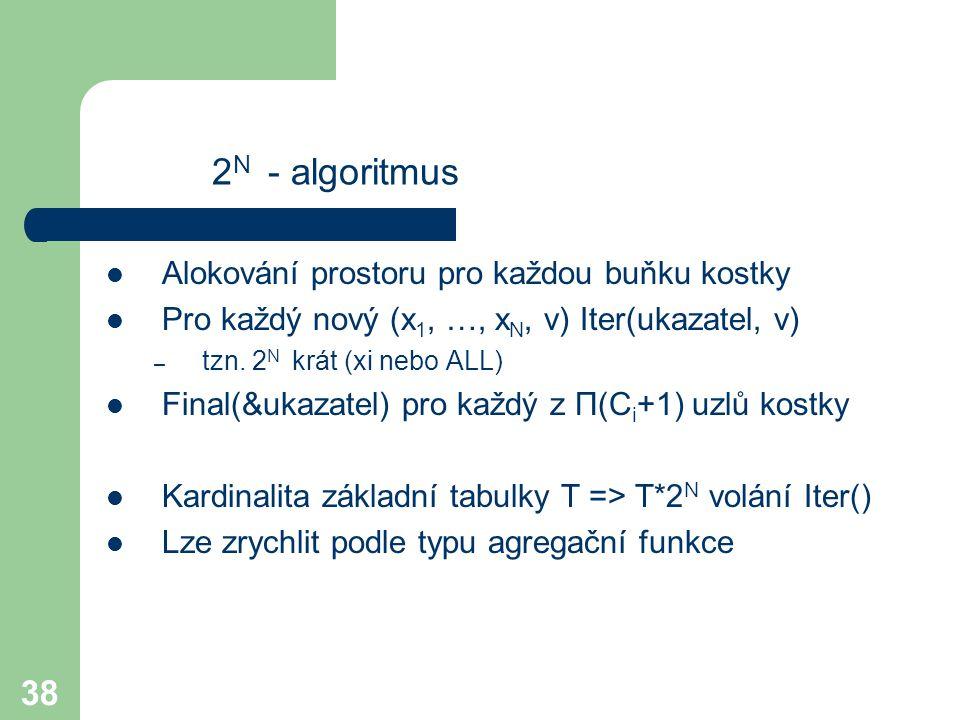 2N - algoritmus Alokování prostoru pro každou buňku kostky
