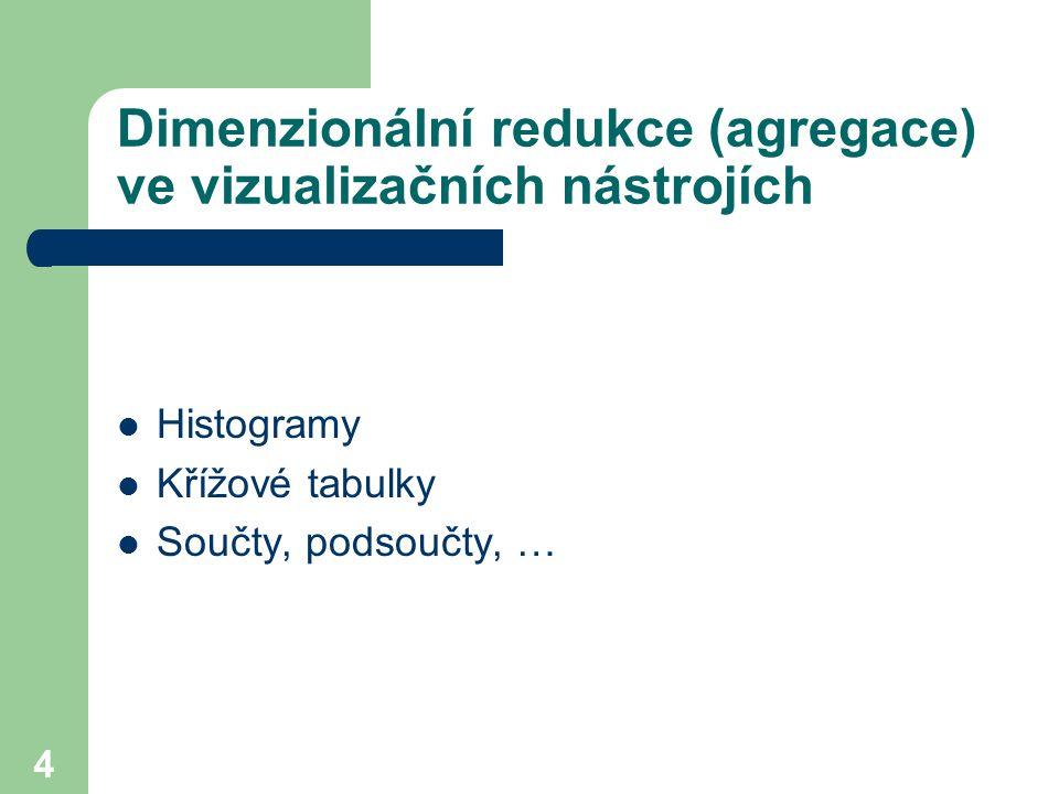 Dimenzionální redukce (agregace) ve vizualizačních nástrojích