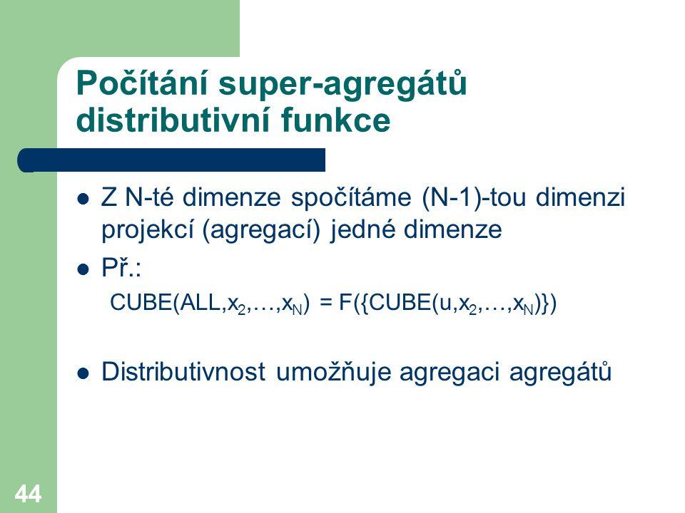 Počítání super-agregátů distributivní funkce