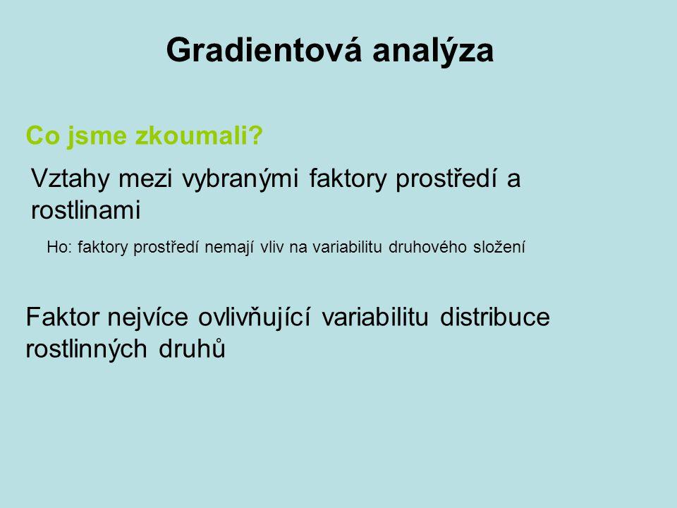 Gradientová analýza Co jsme zkoumali