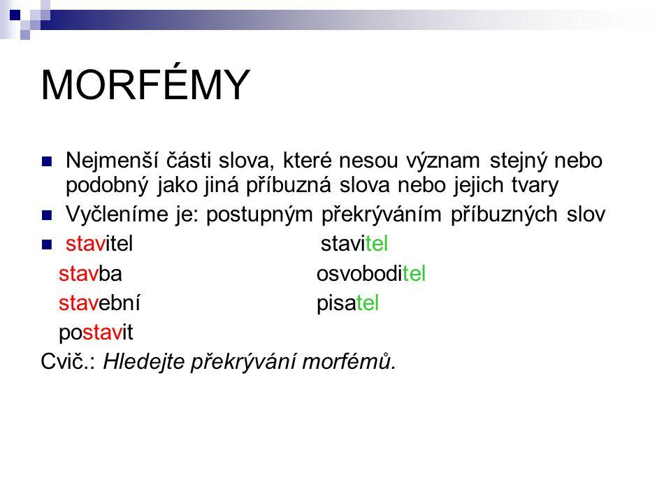 MORFÉMY Nejmenší části slova, které nesou význam stejný nebo podobný jako jiná příbuzná slova nebo jejich tvary.