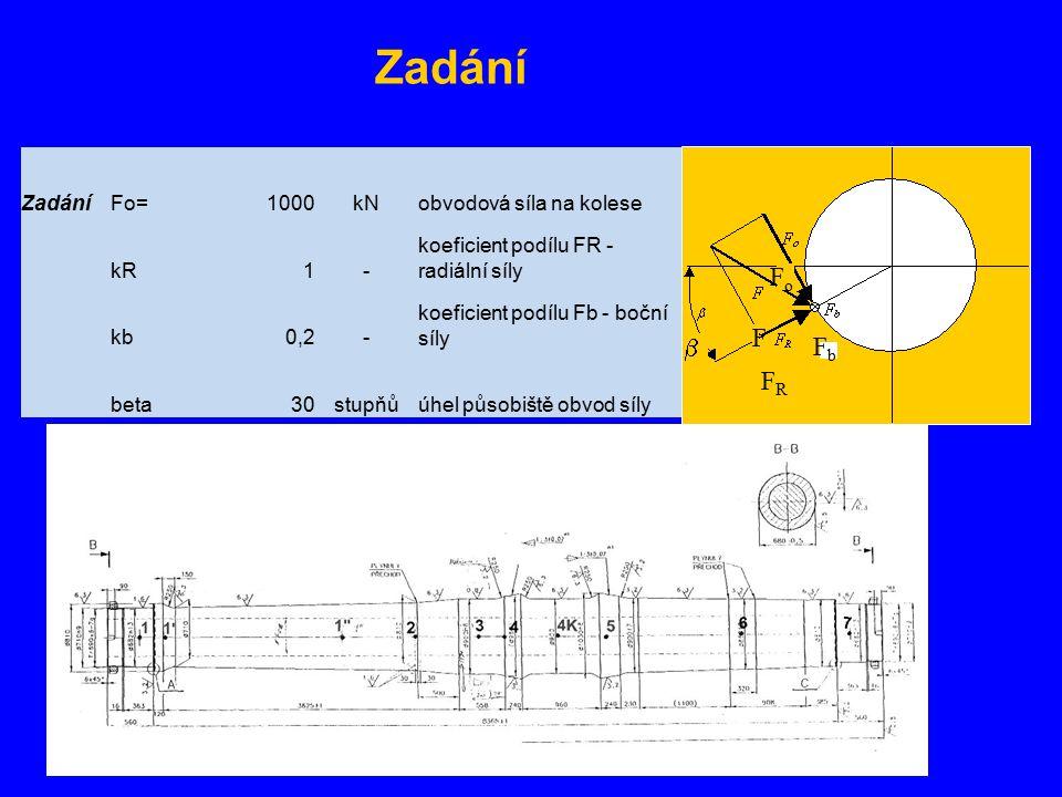 Zadání Fo Fb FR F b Zadání Fo= 1000 kN obvodová síla na kolese kR 1 -