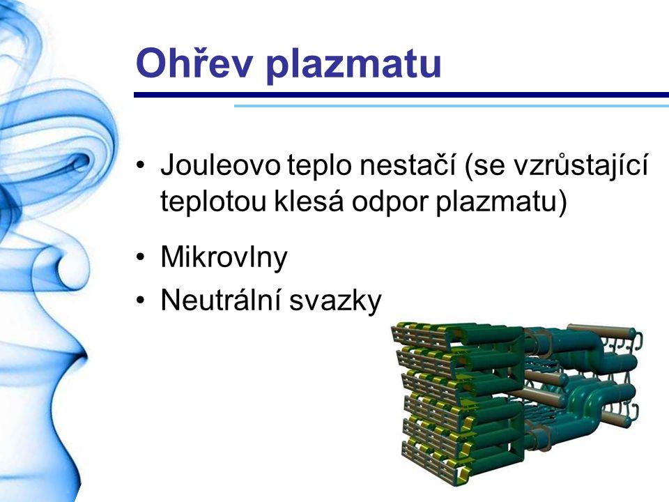 Ohřev plazmatu Jouleovo teplo nestačí (se vzrůstající teplotou klesá odpor plazmatu) Mikrovlny.