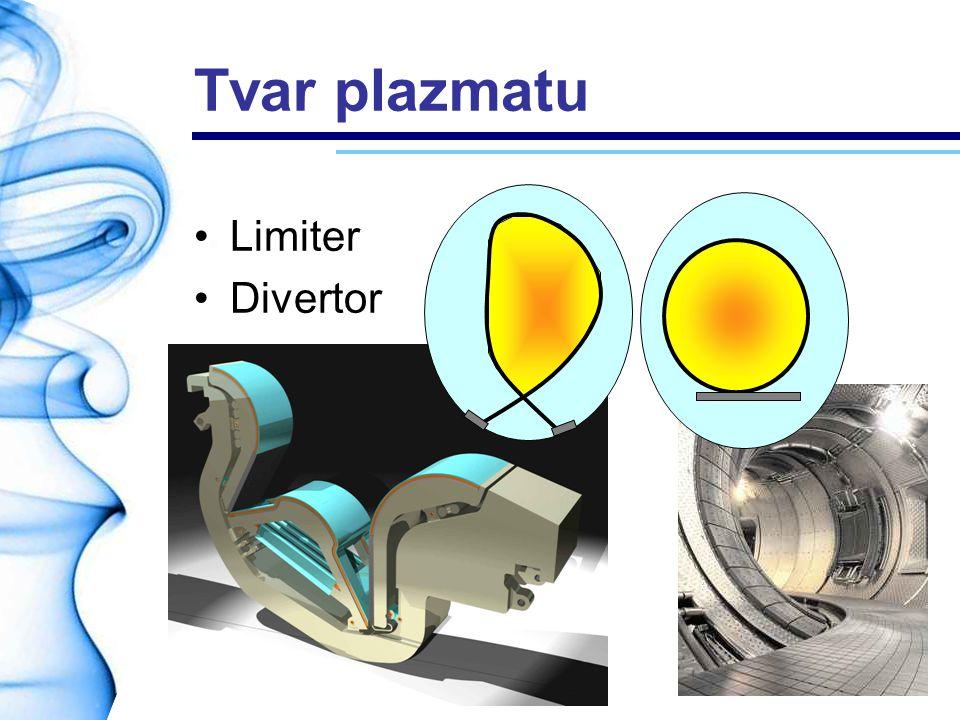 Tvar plazmatu Limiter Divertor