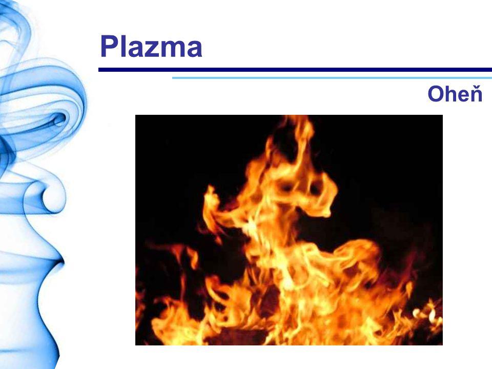 Plazma Oheň