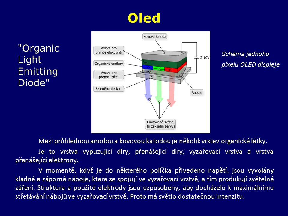 Oled Organic Light Emitting Diode