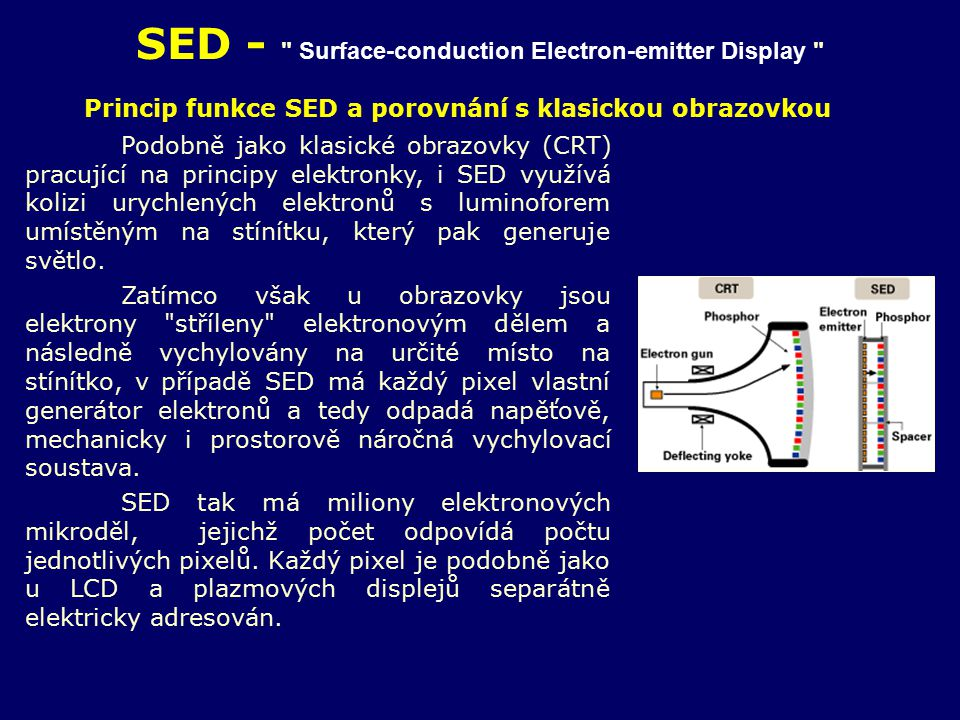 SED - Surface-conduction Electron-emitter Display