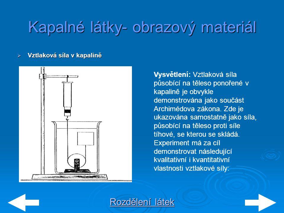 Kapalné látky- obrazový materiál